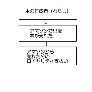 Cocolog_oekaki_2012_10_27_12_37