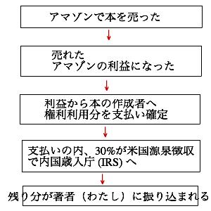 Cocolog_oekaki_2012_10_27_13_00